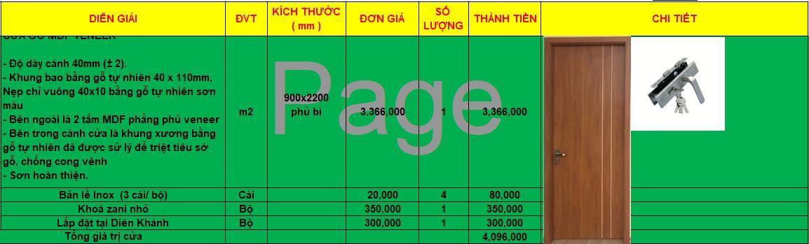 Báo giá cửa gỗ công nghiệp tại Diên Khánh - Bảng giá mới nhất