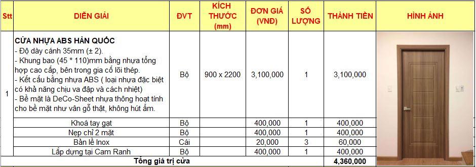 báo giá cửa nhựa abs hàn quốc tại Cam Ranh