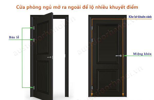 cửa phòng ngủ nên mở ra hay mở vào
